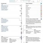 ПАСЕ и Россия: санкции продолжаются   APCE : les sanctions contre la Russie se poursuivent