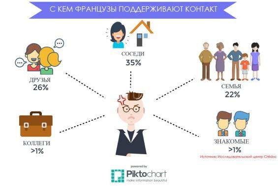 s-kem-francuzy-podderzhivayut-kontakt